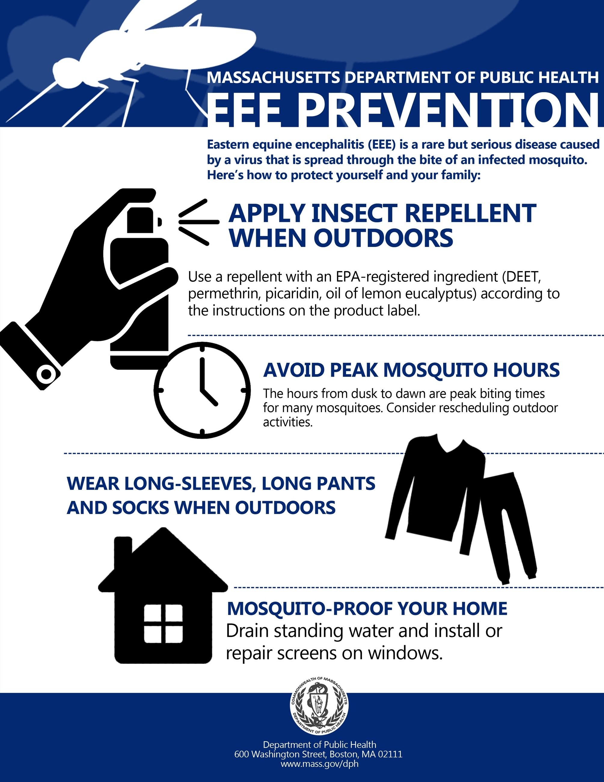 Eastern Equine Encephalitis (EEE) Handout Image. Protect yourself against this virus.