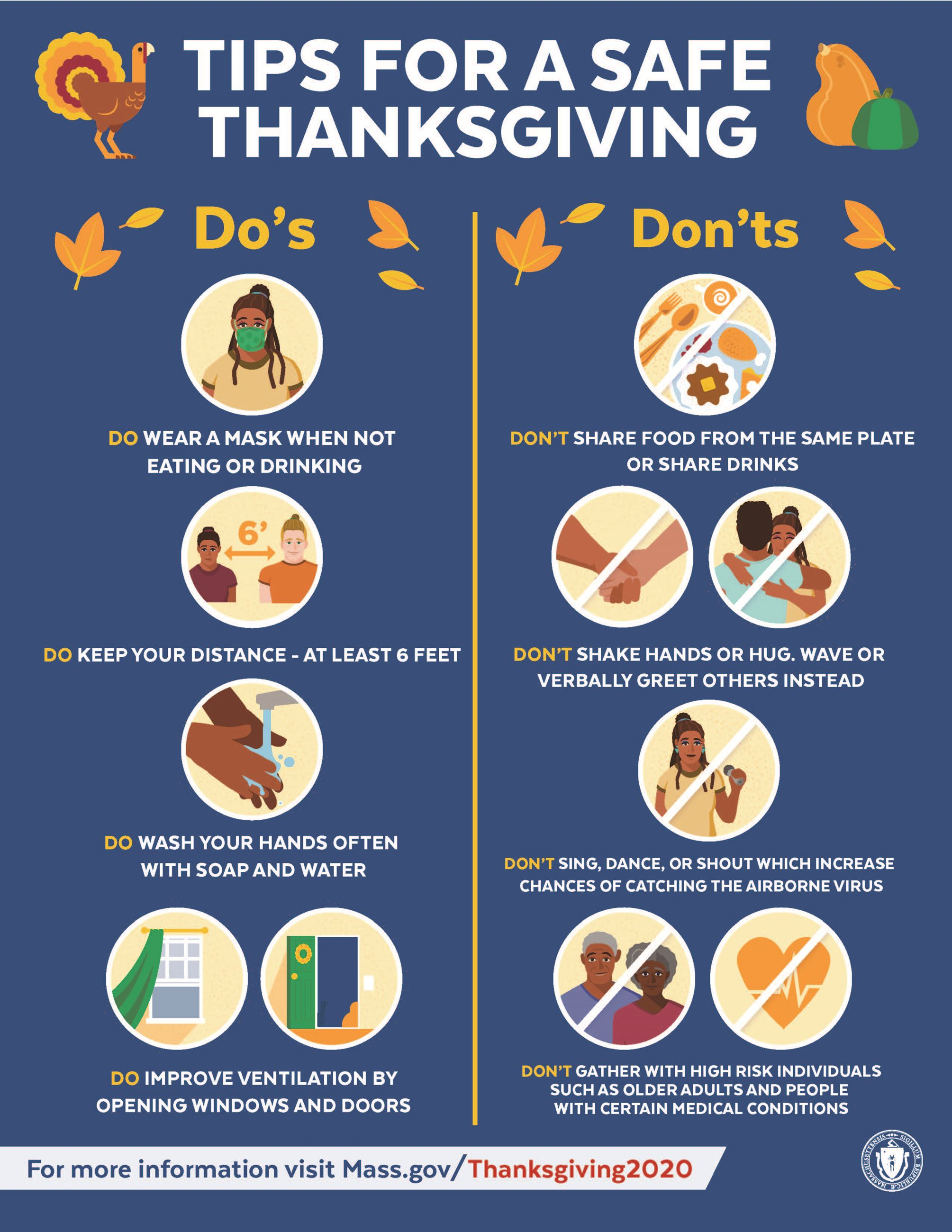 COVID-19 Thanksgiving flyer showing visuals of dos and don'ts to keep safe